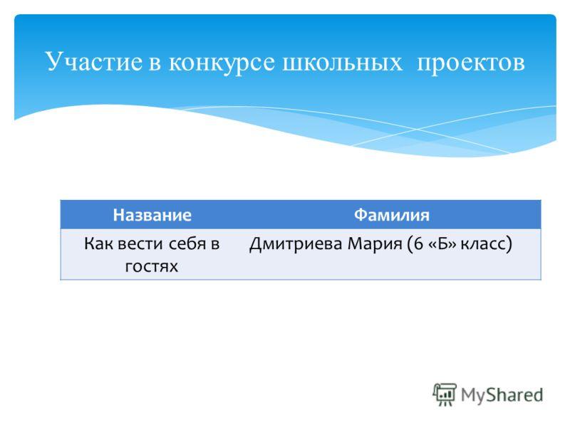 Участие в конкурсе школьных проектов НазваниеФамилия Как вести себя в гостях Дмитриева Мария (6 «Б» класс)