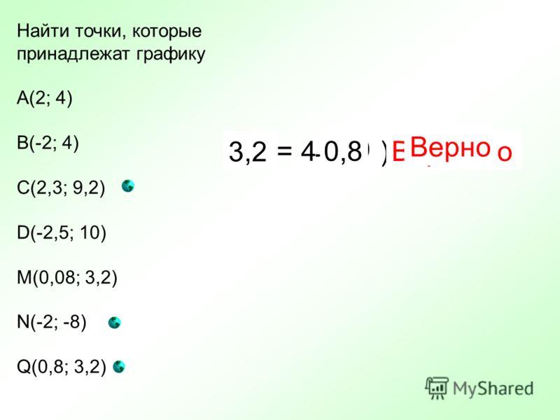 Найти точки, которые принадлежат графику А(2; 4) В(-2; 4) С(2,3; 9,2) D(-2,5; 10) M(0,08; 3,2) N(-2; -8) Q(0,8; 3,2) у = 4 х 4 2Не верно 4 (-2)Не верно 9,2 2,3Верно 10 (-2,5) Не верно3,20,08Не верно-8 (-2) Верно 3,2 0,8 Верно