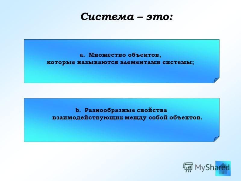 Система – это: a.Множество объектов,Множество объектов, которые называются элементами системы; b.Разнообразные свойстваРазнообразные свойства взаимодействующих между собой объектов.
