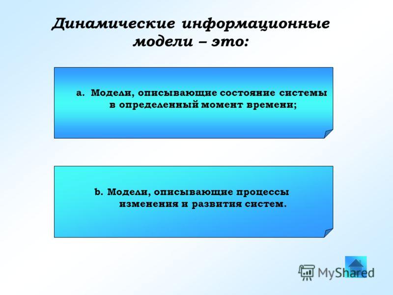 Динамические информационные модели – это: a.Модели, описывающие состояние системыМодели, описывающие состояние системы в определенный момент времени; b. Модели, описывающие процессы изменения и развития систем.