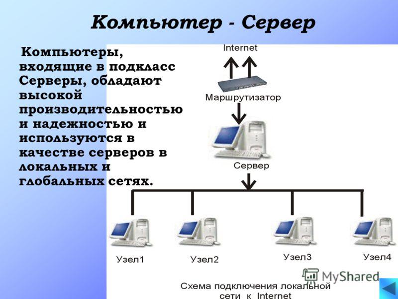Компьютер - Сервер Компьютеры, входящие в подкласс Серверы, обладают высокой производительностью и надежностью и используются в качестве серверов в локальных и глобальных сетях.