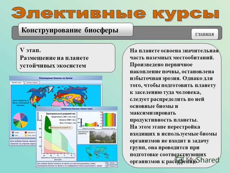 V этап. Размещение на планете устойчивых экосистем Конструирование биосферы главная На планете освоена значительная часть наземных местообитаний. Произведено первичное накопление почвы, остановлена избыточная эрозия. Однако для того, чтобы подготовит