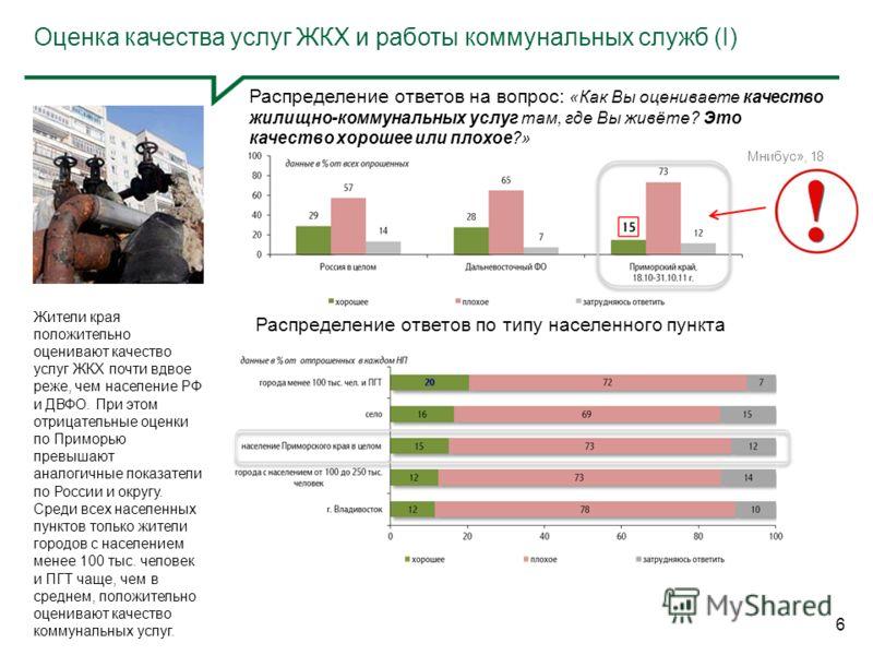 Оценка качества услуг ЖКХ и работы коммунальных служб (I) 6 Распределение ответов на вопрос: «Как Вы оцениваете качество жилищно-коммунальных услуг там, где Вы живёте? Это качество хорошее или плохое?» Сравнение с Дальневосточным ФО и Россией – по еж