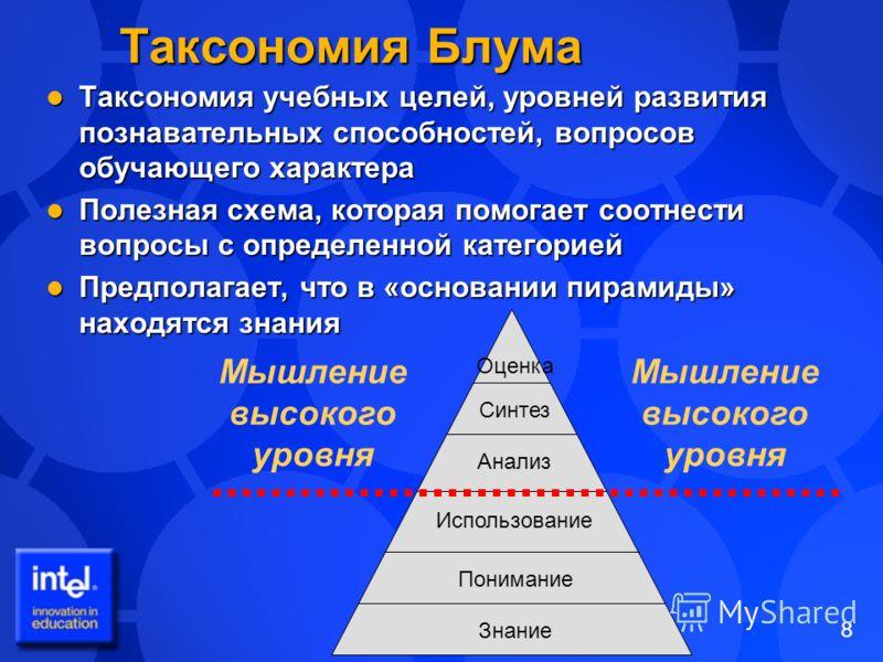 8 Таксономия учебных целей, уровней развития познавательных способностей, вопросов обучающего характера Таксономия учебных целей, уровней развития познавательных способностей, вопросов обучающего характера Полезная схема, которая помогает соотнести в