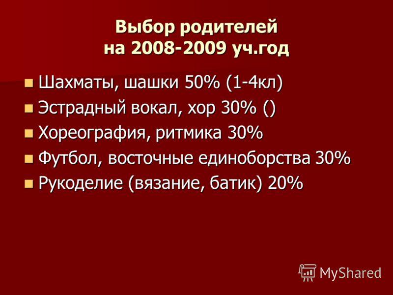 Выбор родителей на 2008-2009 уч.год Шахматы, шашки 50% (1-4кл) Шахматы, шашки 50% (1-4кл) Эстрадный вокал, хор 30% () Эстрадный вокал, хор 30% () Хореография, ритмика 30% Хореография, ритмика 30% Футбол, восточные единоборства 30% Футбол, восточные е