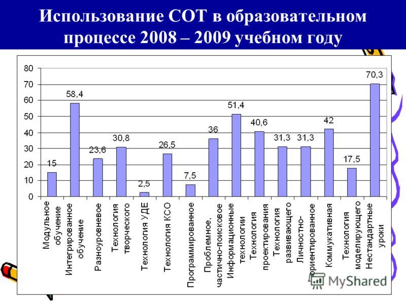 Использование СОТ в образовательном процессе 2008 – 2009 учебном году