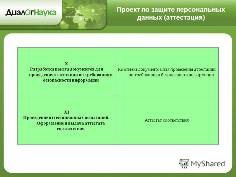 Проект по защите персональных данных (аттестация) X Разработка пакета документов для проведения аттестации по требованиям безопасности информации Комплект документов для проведения аттестации по требованиям безопасности информации XI Проведение аттес