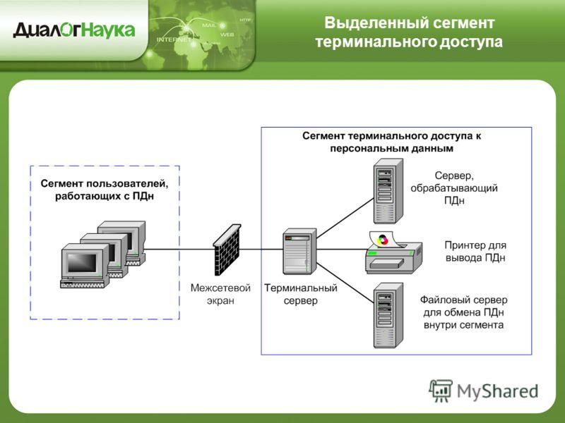 Выделенный сегмент терминального доступа