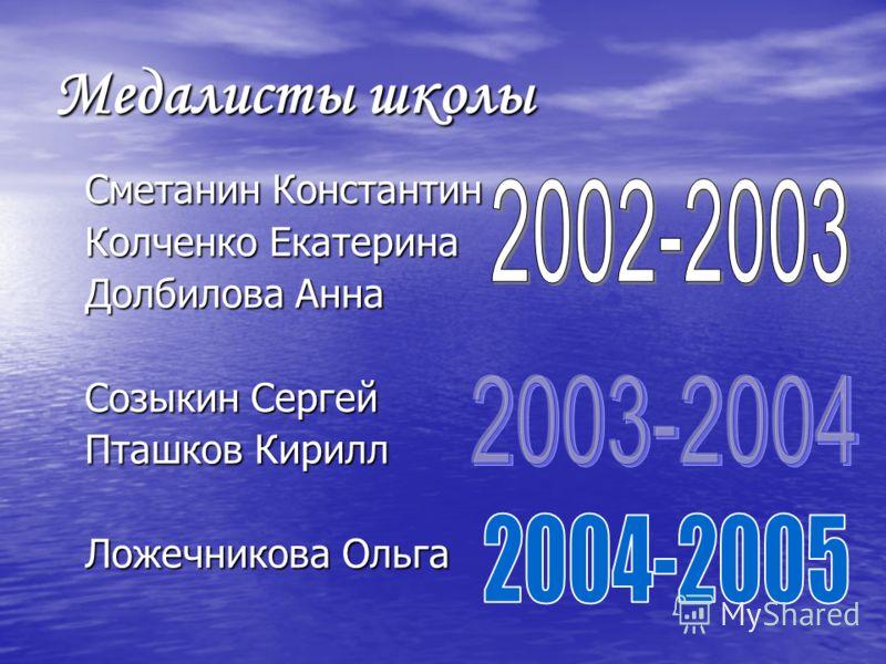 Участие в ЕГЭ в 2004-2005 уч. г.