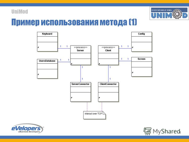 UniMod 6 Пример использования метода (1)