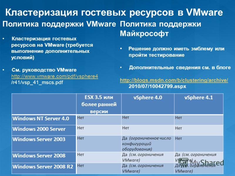 ESX 3.5 или более ранней версии vSphere 4.0vSphere 4.1 Windows NT Server 4.0 Нет Windows 2000 Server Нет Windows Server 2003 НетДа (ограниченное число конфигураций оборудования) Нет Windows Server 2008 НетДа (см. ограничения VMware) Windows Server 20