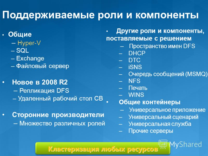 Кластеризация любых ресурсов Поддерживаемые роли и компоненты Общие – Hyper-V – SQL – Exchange – Файловый сервер Новое в 2008 R2 – Репликация DFS – Удаленный рабочий стол CB Сторонние производители – Множество различных ролей Другие роли и компоненты