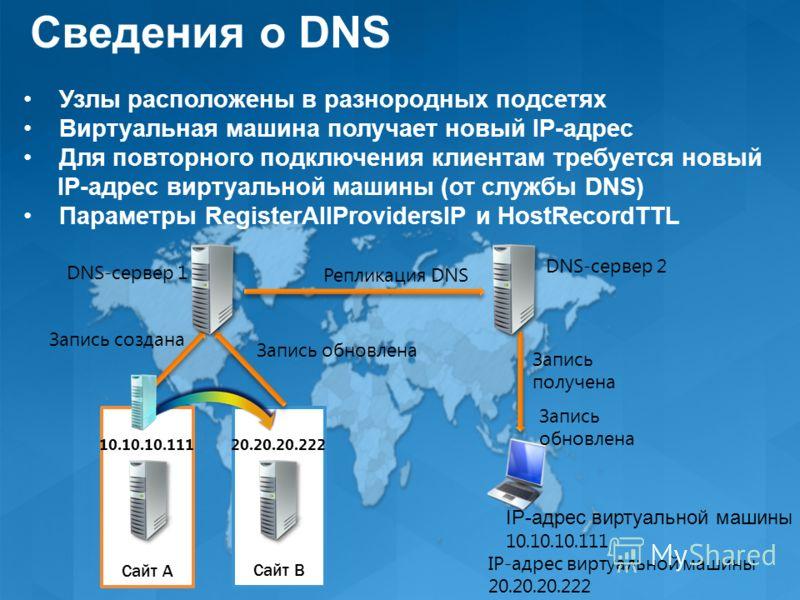 10.10.10.111 20.20.20.222 DNS-сервер 1 DNS-сервер 2 Репликация DNS Запись создана IP-адрес виртуальной машины 10.10.10.111 Запись обновлена IP-адрес виртуальной машины 20.20.20.222 Сайт A Сайт B Запись обновлена Запись получена Сведения о DNS Узлы ра