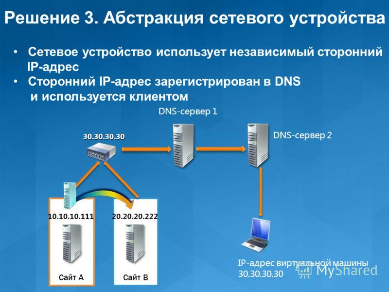 10.10.10.111 20.20.20.222 DNS-сервер 1 DNS-сервер 2 IP-адрес виртуальной машины 30.30.30.30 Сайт AСайт B 30.30.30.30 Решение 3. Абстракция сетевого устройства Сетевое устройство использует независимый сторонний IP-адрес Сторонний IP-адрес зарегистрир