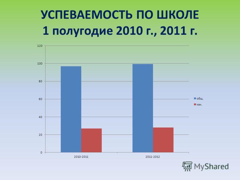 УСПЕВАЕМОСТЬ ПО ШКОЛЕ 1 полугодие 2010 г., 2011 г.