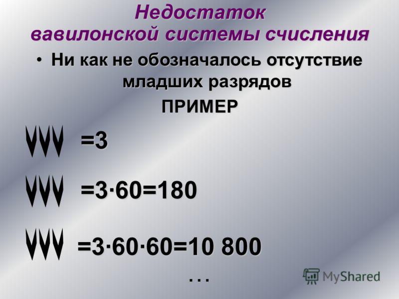 Недостаток вавилонской системы счисления Ни как не обозначалось отсутствие младших разрядов ПРИМЕР =3 =3·60=180 =3·60·60=10 800 …