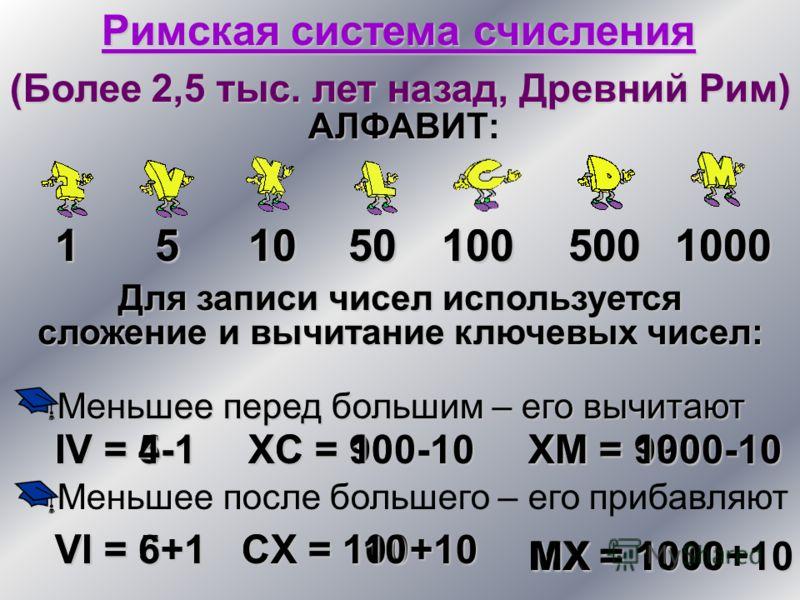 Римская система счисления (Более 2,5 тыс. лет назад, Древний Рим) АЛФАВИТ: 51050100500100011510501005001000 Для записи чисел используется сложение и вычитание ключевых чисел: Меньшее перед большим – его вычитают Меньшее после большего – его прибавляю