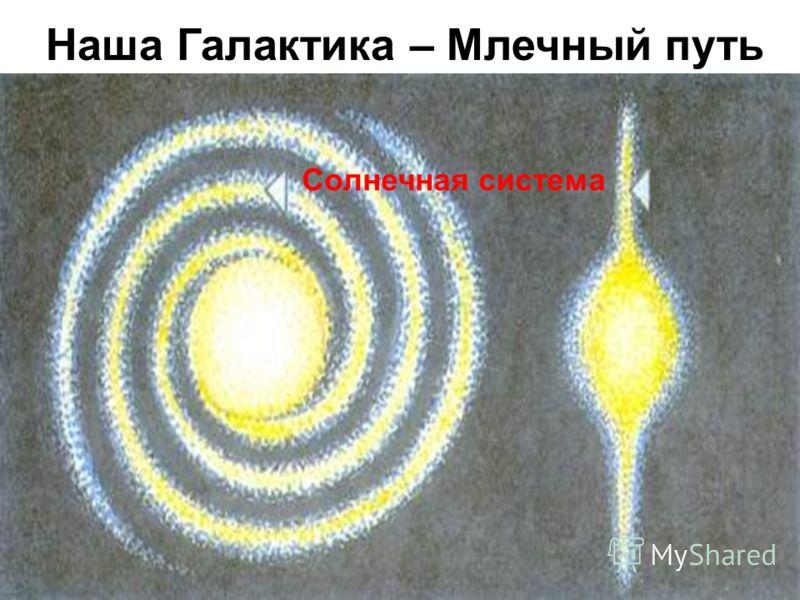 11.05.201316 Наша Галактика – Млечный путь Солнечная система