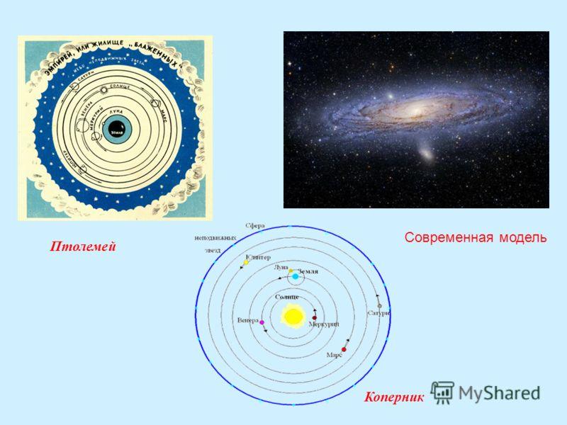 Птолемей Коперник Современная модель