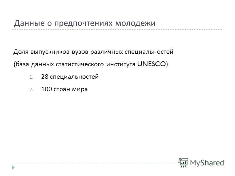 Данные о предпочтениях молодежи Доля выпускников вузов различных специальностей ( база данных статистического института UNESCO) 1. 28 специальностей 2. 100 стран мира