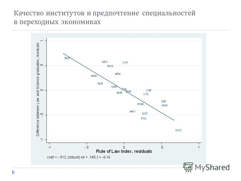 Качество институтов и предпочтение специальностей в переходных экономиках