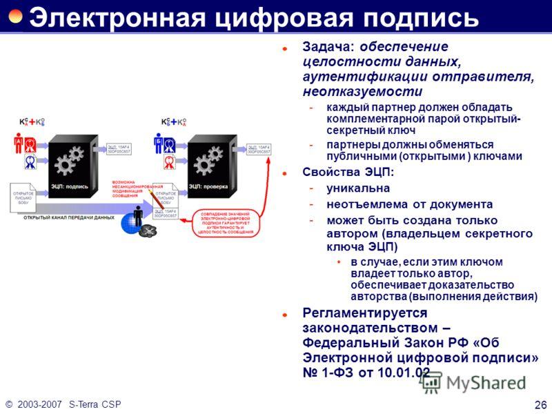 © 2003-2007 S-Terra CSP 26 Электронная цифровая подпись Задача: обеспечение целостности данных, аутентификации отправителя, неотказуемости каждый партнер должен обладать комплементарной парой открытый- секретный ключ партнеры должны обменяться публ