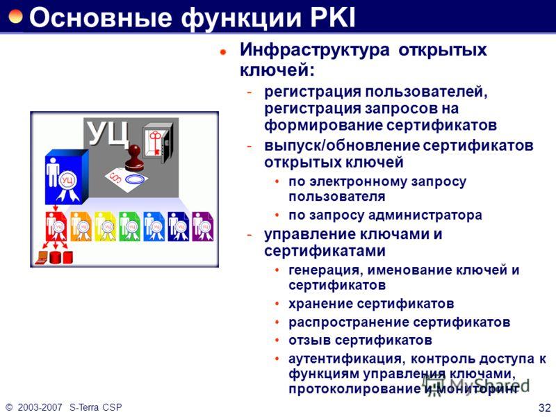 © 2003-2007 S-Terra CSP 32 Основные функции PKI Инфраструктура открытых ключей: регистрация пользователей, регистрация запросов на формирование сертификатов выпуск/обновление сертификатов открытых ключей по электронному запросу пользователя по запр