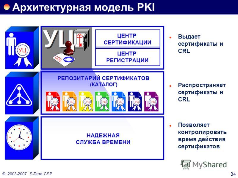© 2003-2007 S-Terra CSP 34 Архитектурная модель PKI Выдает сертификаты и CRL Распространяет сертификаты и CRL Позволяет контролировать время действия сертификатов