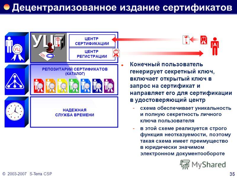 © 2003-2007 S-Terra CSP 35 Децентрализованное издание сертификатов Конечный пользователь генерирует секретный ключ, включает открытый ключ в запрос на сертификат и направляет его для сертификации в удостоверяющий центр схема обеспечивает уникальност