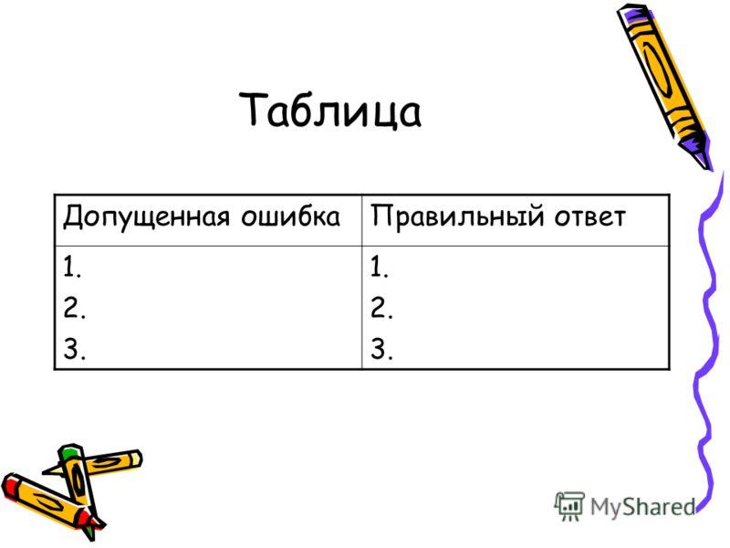 Таблица Допущенная ошибкаПравильный ответ 1. 2. 3. 1. 2. 3.
