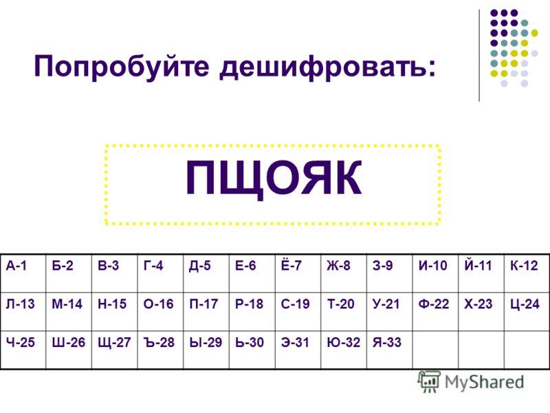 Попробуйте дешифровать: ПЩОЯК А-1Б-2В-3Г-4Д-5Е-6Ё-7Ж-8З-9И-10Й-11К-12 Л-13М-14Н-15О-16П-17Р-18С-19Т-20У-21Ф-22Х-23Ц-24 Ч-25Ш-26Щ-27Ъ-28Ы-29Ь-30Э-31Ю-32Я-33