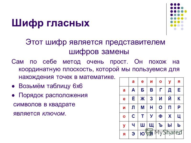 Шифр гласных Этот шифр является представителем шифров замены Сам по себе метод очень прост. Он похож на координатную плоскость, которой мы пользуемся для нахождения точек в математике. Возьмём таблицу 6х6 Порядок расположения символов в квадрате явля