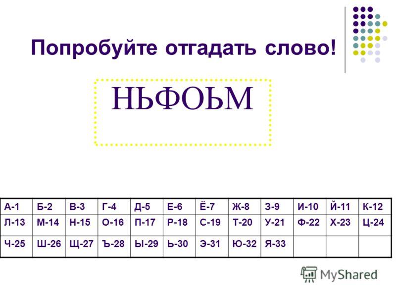 Попробуйте отгадать слово! НЬФОЬМ А-1Б-2В-3Г-4Д-5Е-6Ё-7Ж-8З-9И-10Й-11К-12 Л-13М-14Н-15О-16П-17Р-18С-19Т-20У-21Ф-22Х-23Ц-24 Ч-25Ш-26Щ-27Ъ-28Ы-29Ь-30Э-31Ю-32Я-33