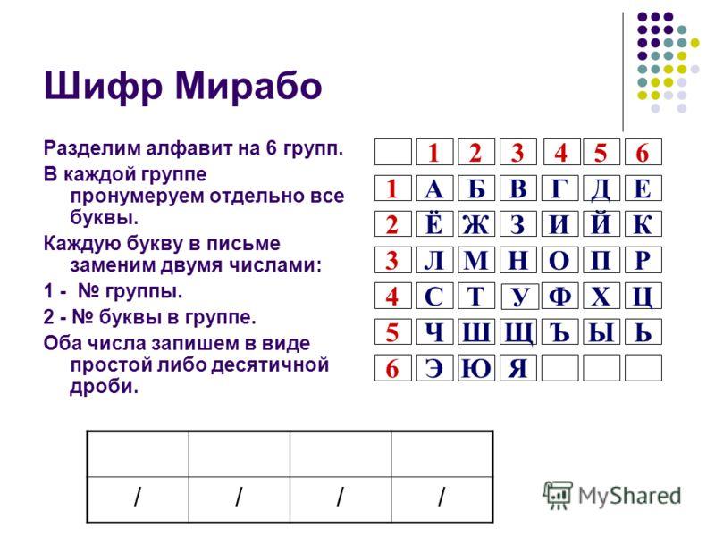 Шифр Мирабо Разделим алфавит на 6 групп. В каждой группе пронумеруем отдельно все буквы. Каждую букву в письме заменим двумя числами: 1 - группы. 2 - буквы в группе. Оба числа запишем в виде простой либо десятичной дроби. 6 5 4 2 Л С Ч Э М Т Ш Ю У ФХ