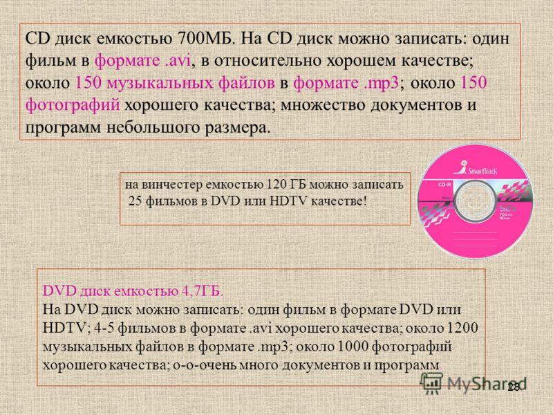 28 CD диск емкостью 700МБ. На CD диск можно записать: один фильм в формате.avi, в относительно хорошем качестве; около 150 музыкальных файлов в формате.mp3; около 150 фотографий хорошего качества; множество документов и программ небольшого размера. н