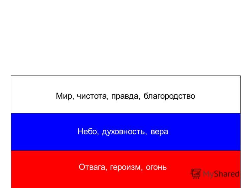 Мир, чистота, правда, благородство Небо, духовность, вера Отвага, героизм, огонь Известный, как любитель всего русского император Александр III вновь утвердил в качестве государственного бело-сине-красный флаг. Окончательно вопрос об этих цветах реши