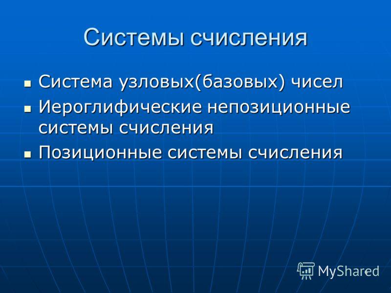 6 Системы счисления Система узловых(базовых) чисел Система узловых(базовых) чисел Иероглифические непозиционные системы счисления Иероглифические непозиционные системы счисления Позиционные системы счисления Позиционные системы счисления