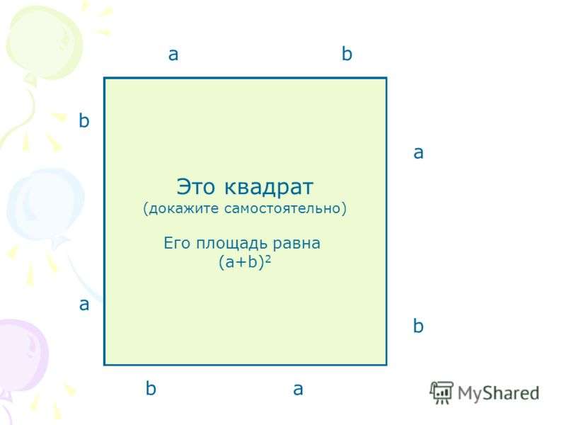 а c b а а а b b b c c c Это квадрат (докажите самостоятельно) Его площадь равна (а+b) 2