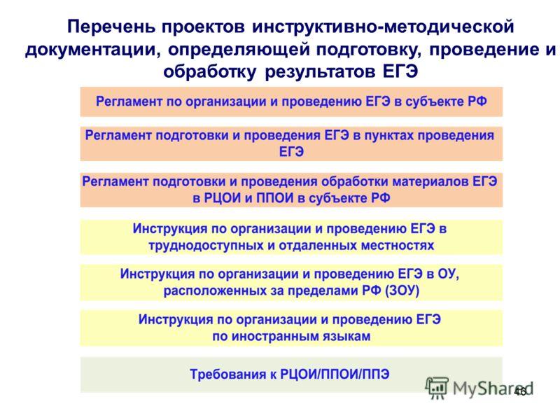 46 Перечень проектов инструктивно-методической документации, определяющей подготовку, проведение и обработку результатов ЕГЭ