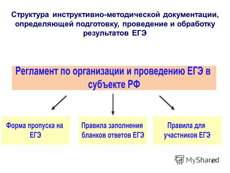 47 Структура инструктивно-методической документации, определяющей подготовку, проведение и обработку результатов ЕГЭ