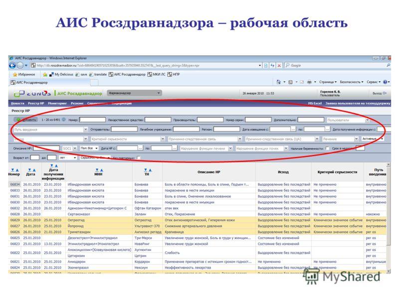 АИС Росздравнадзора – рабочая область