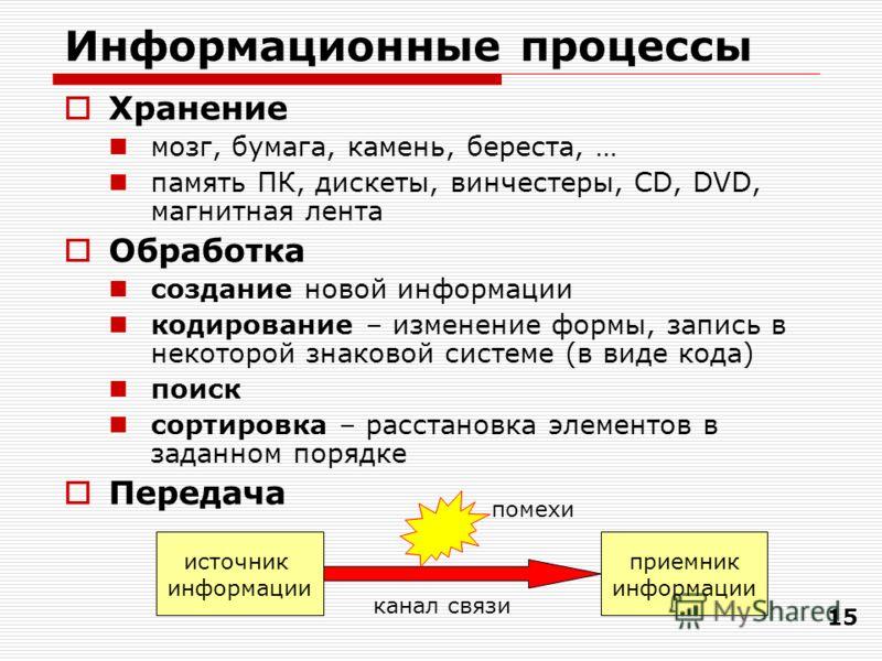 15 Информационные процессы Хранение мозг, бумага, камень, береста, … память ПК, дискеты, винчестеры, CD, DVD, магнитная лента Обработка создание новой информации кодирование – изменение формы, запись в некоторой знаковой системе (в виде кода) поиск с