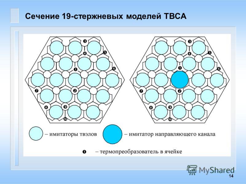 14 Сечение 19-стержневых моделей ТВСА