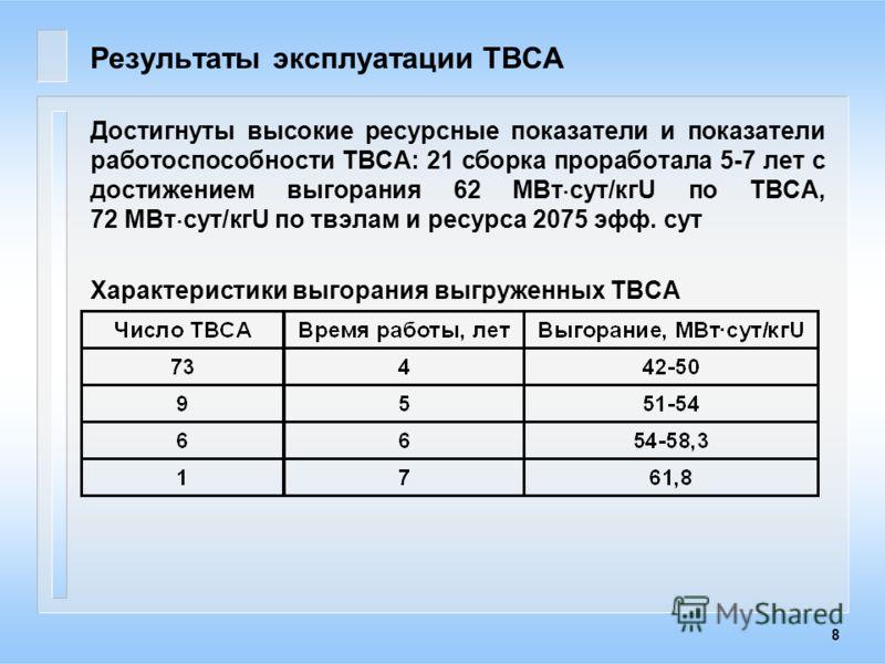 8 Результаты эксплуатации ТВСА Достигнуты высокие ресурсные показатели и показатели работоспособности ТВСА: 21 сборка проработала 5-7 лет с достижением выгорания 62 МВт сут/кгU по ТВСА, 72 МВт сут/кгU по твэлам и ресурса 2075 эфф. сут Характеристики