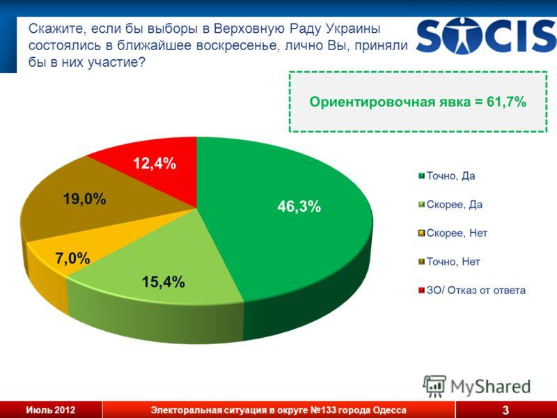 Июль 2012Электоральная ситуация в округе 133 города Одесса 3 Скажите, если бы выборы в Верховную Раду Украины состоялись в ближайшее воскресенье, лично Вы, приняли бы в них участие?