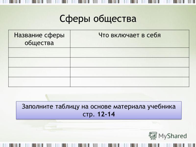 Сферы общества Название сферы общества Что включает в себя Заполните таблицу на основе материала учебника стр. 12-14