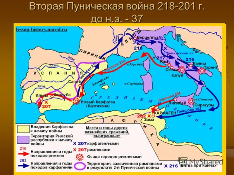 Вторая Пуническая война 218-201 г. до н.э. - 37