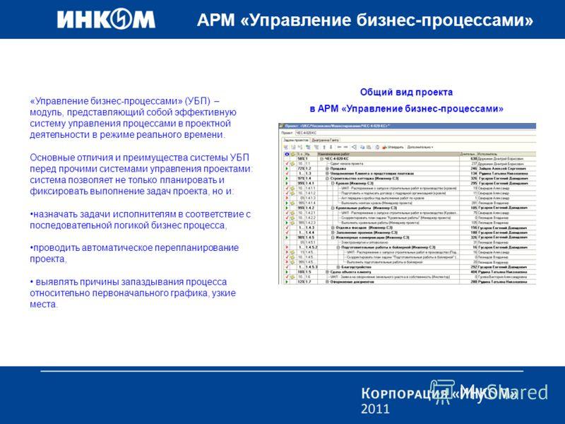 АРМ «Управление бизнес-процессами» Общий вид проекта в АРМ «Управление бизнес-процессами» «Управление бизнес-процессами» (УБП) – модуль, представляющий собой эффективную систему управления процессами в проектной деятельности в режиме реального времен