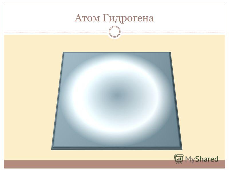 Атом Гидрогена