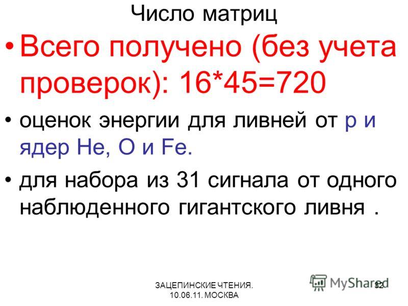 ЗАЦЕПИНСКИЕ ЧТЕНИЯ. 10.06.11. МОСКВА 32 Число матриц Всего получено (без учета проверок): 16*45=720 оценок энергии для ливней от p и ядер He, O и Fe. для набора из 31 сигнала от одного наблюденного гигантского ливня.